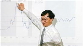 Mirae Asset's CEO explains how Korean capital flows into Vietnam's stock market