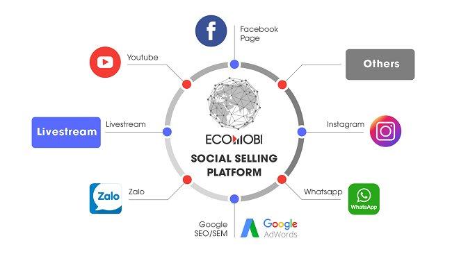 VinaCapital Ventures leads investment into e-commerce platform Ecomobi