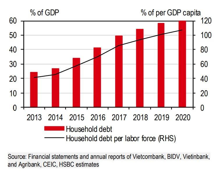 Secret from balance sheets of Vietnam's 'Big 4' SOE banks