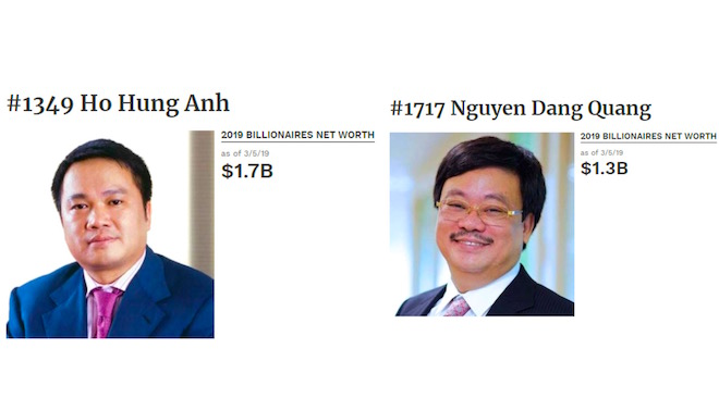 Vietnamese duet makes Forbes billionaire list