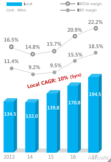 Orion Vina enjoys huge profits from ChocoPie sales